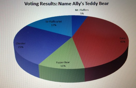 bear name results