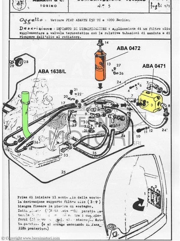Fiat 850 Engine Oil The FIAT Car