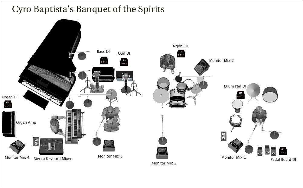 Banquet of the Spirits — Bernstein Artists