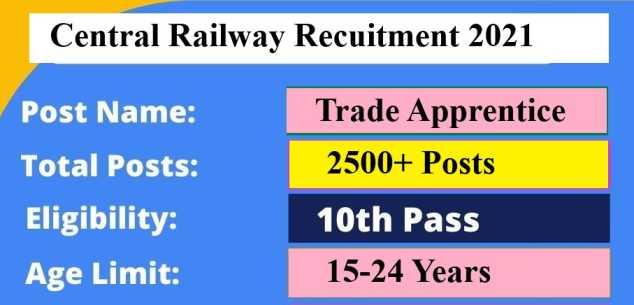 Mumbai RRC CR Central Railway Apprentice 10th pass job 2021 Recruitment Online Form