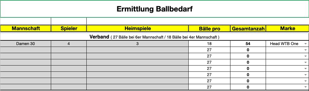 Ermittlung des Ballbedarfs für Medenspiele