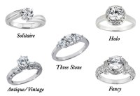 Jewelry Style Guide