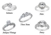 Jewelry Style Guide - Style Guru: Fashion, Glitz, Glamour ...