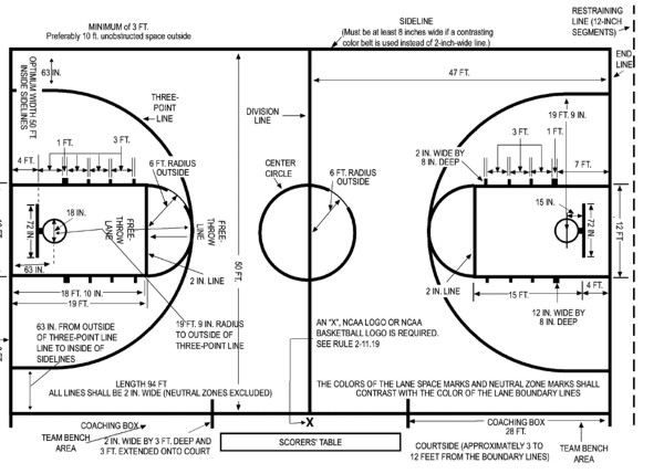 youth basketball court dimensions diagram carrier air conditioner parts measurements