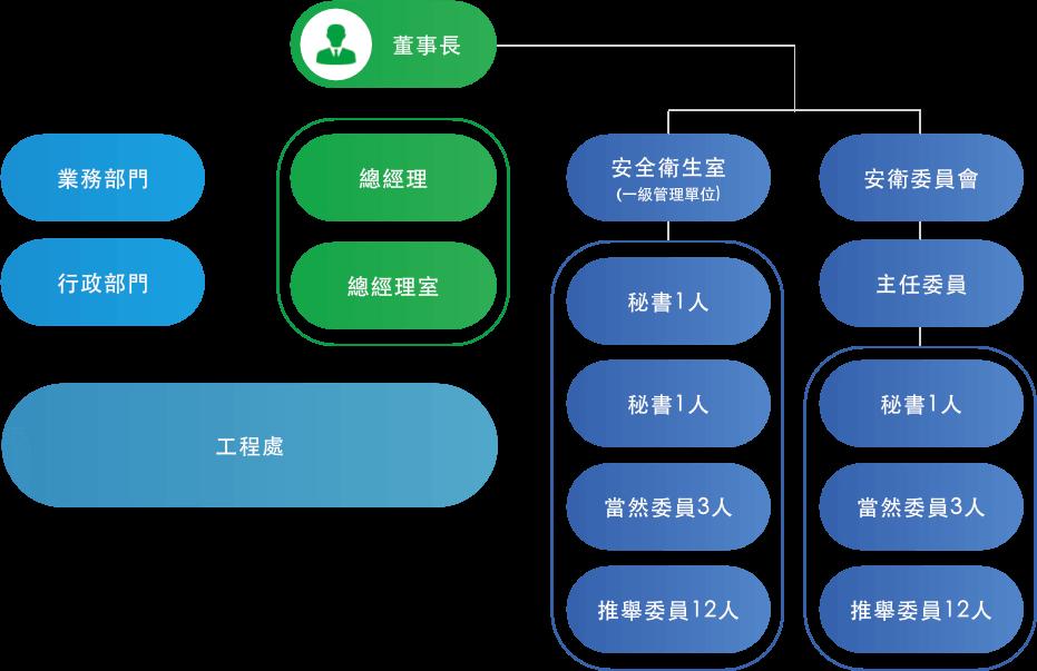 麗明營造股份有限公司