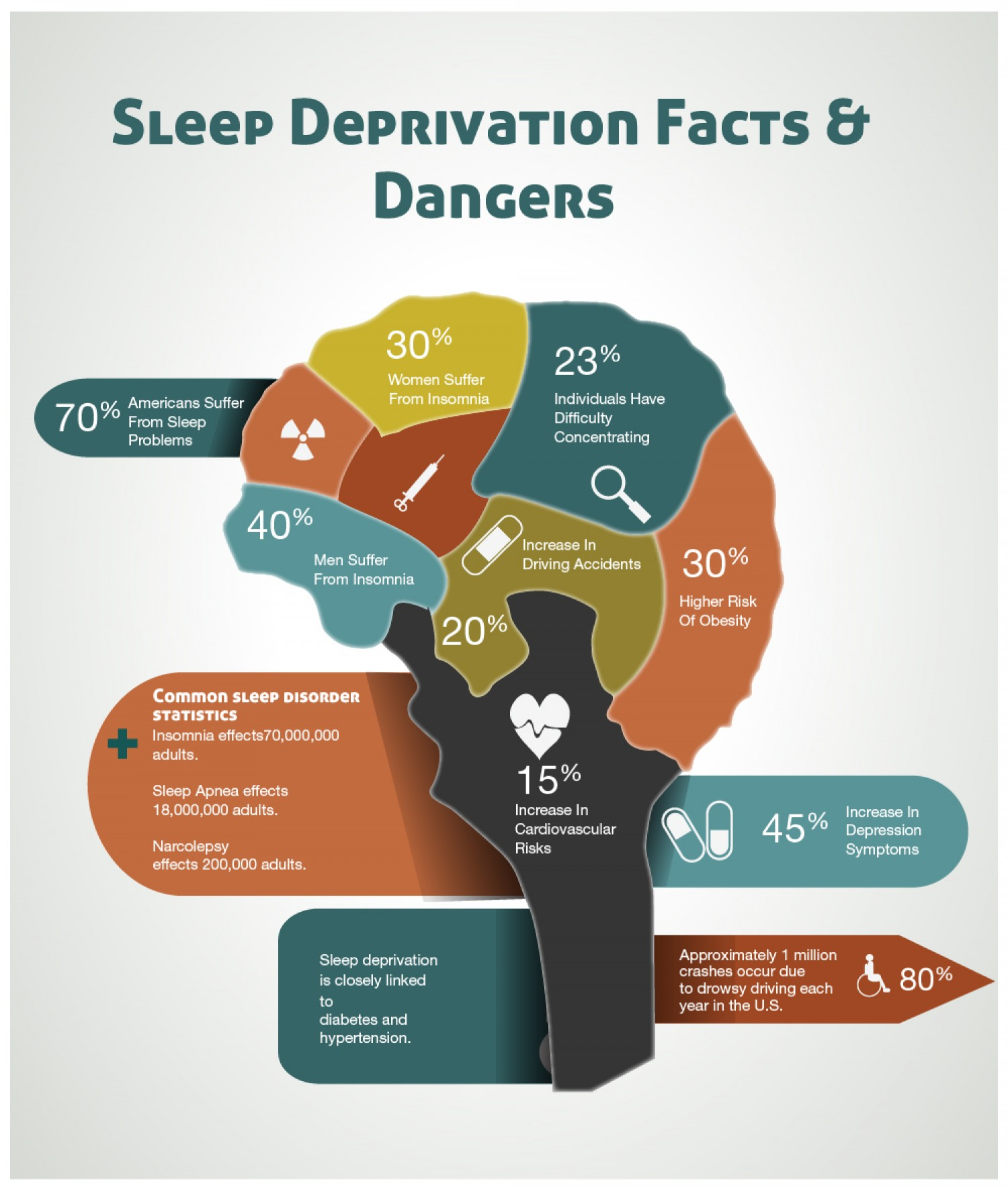 Sleep Deprivation In Addiction Treatment It S Like Being