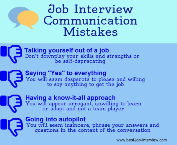 Interview communication mistakes