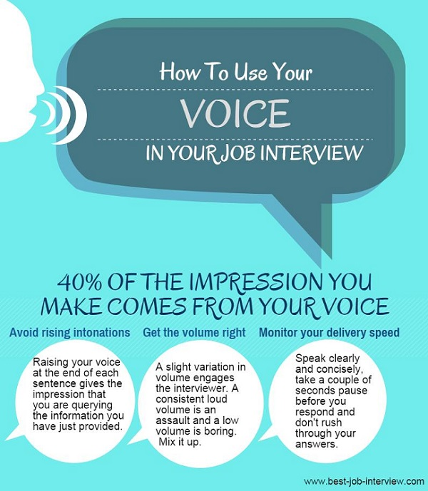 what to ask an interviewer
