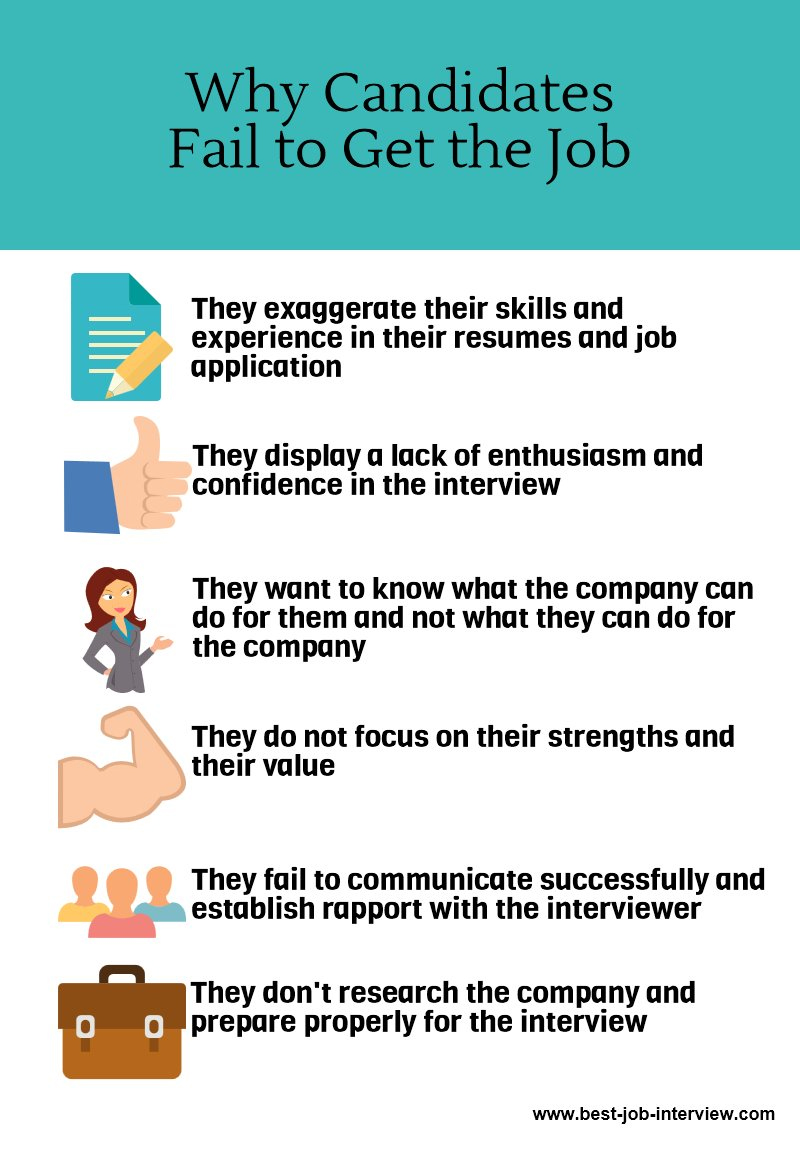 Why Bad Job Interviews Happen And How To Fix It
