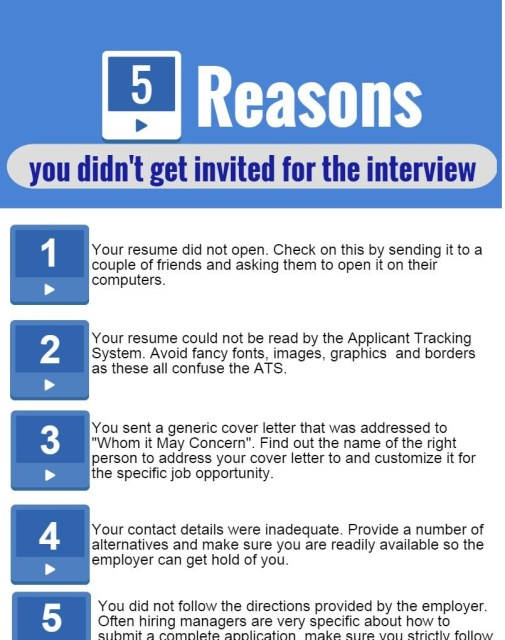 Reasons why you didn't invited for the interviews