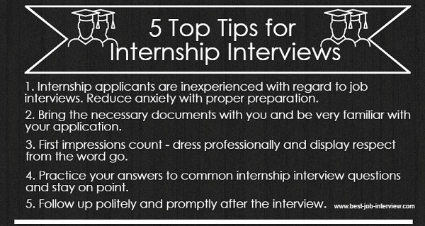 Questions To Ask In An Internship Interview - Resume