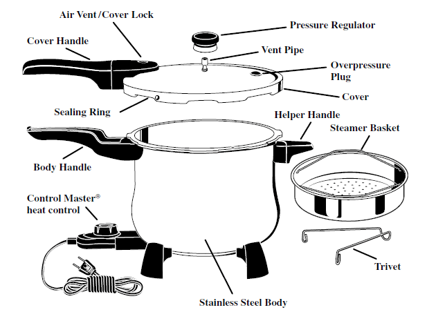 Presto Electric Pressure Cooker Review