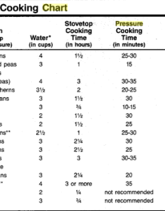 Pressure cooker timing also chart rh best