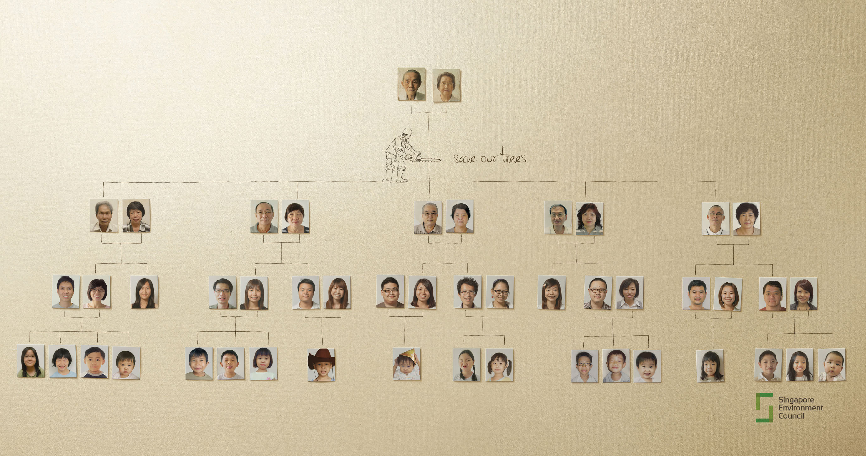 Outdoor Ad Singapore Environment Council Family Tree