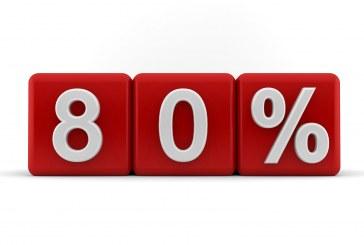 TMW reintroduces 80% LTV buy-to-let deals