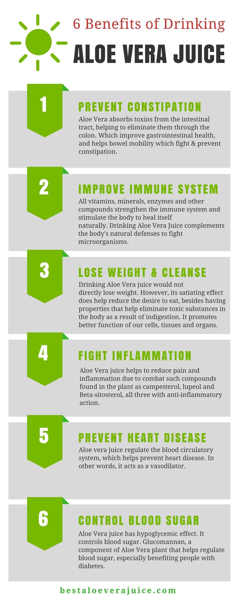 6 benefits of drinking Aloe Vera Juice
