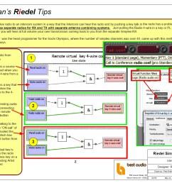 riedel headset wiring diagram wiring diagram view riedel headset wiring diagram [ 1298 x 1000 Pixel ]