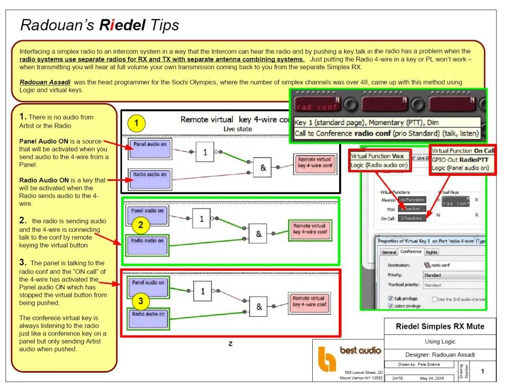 medium resolution of riedel headset wiring diagram wiring diagram view riedel headset wiring diagram