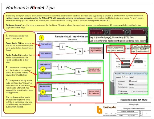 small resolution of riedel headset wiring diagram wiring diagram view riedel headset wiring diagram