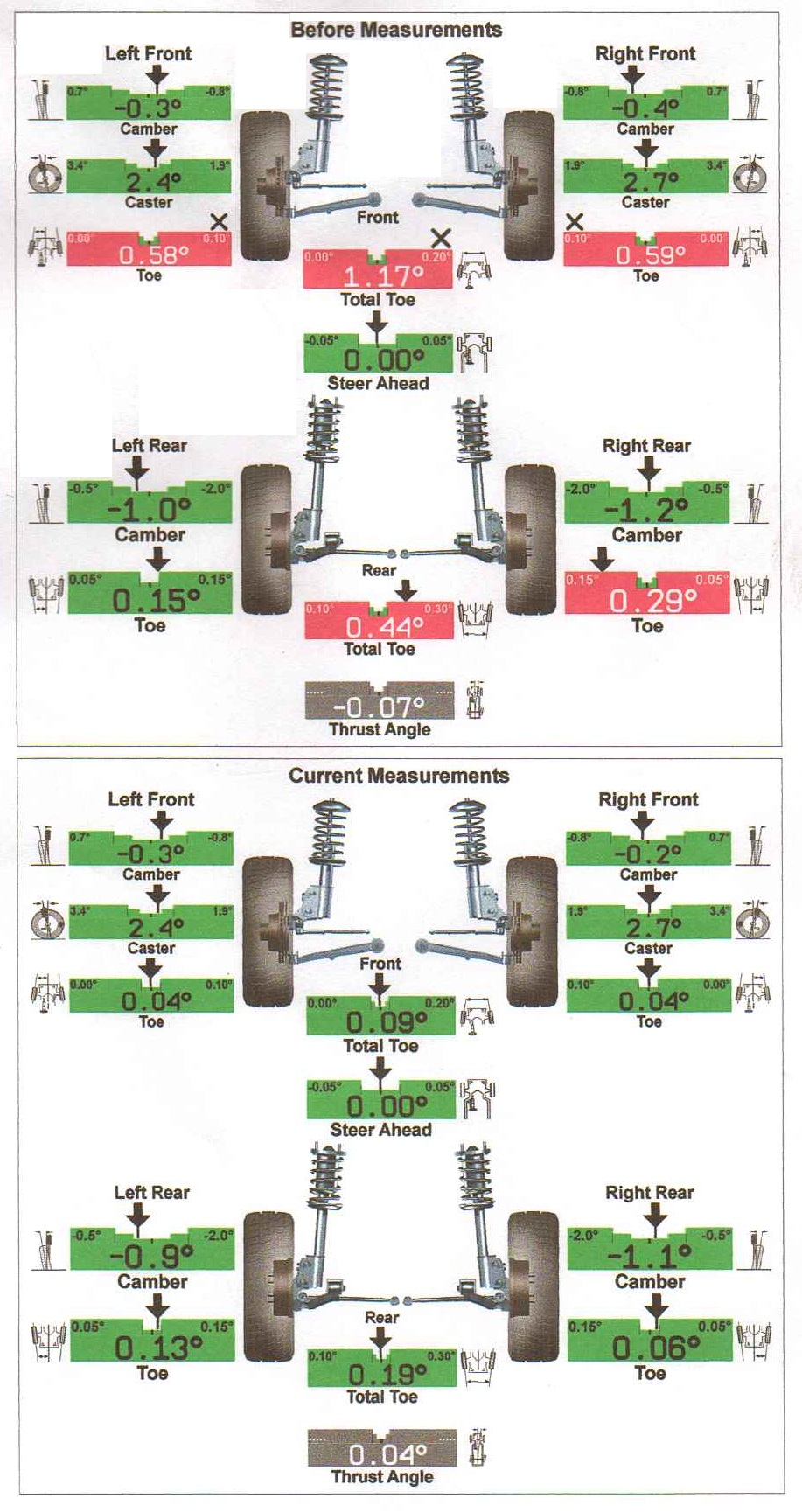 front end diagram narva 225 wiring wheel alignment longmont | best auto