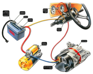 Everything About Car Alternators | Battery Experts | BestBatteriesau