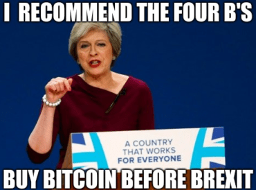 Buy Bitcoin Before (and after) Brexit