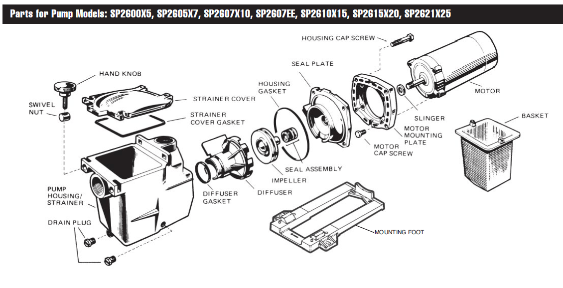 Motor Parts: Hayward Pool Pump Motor Parts