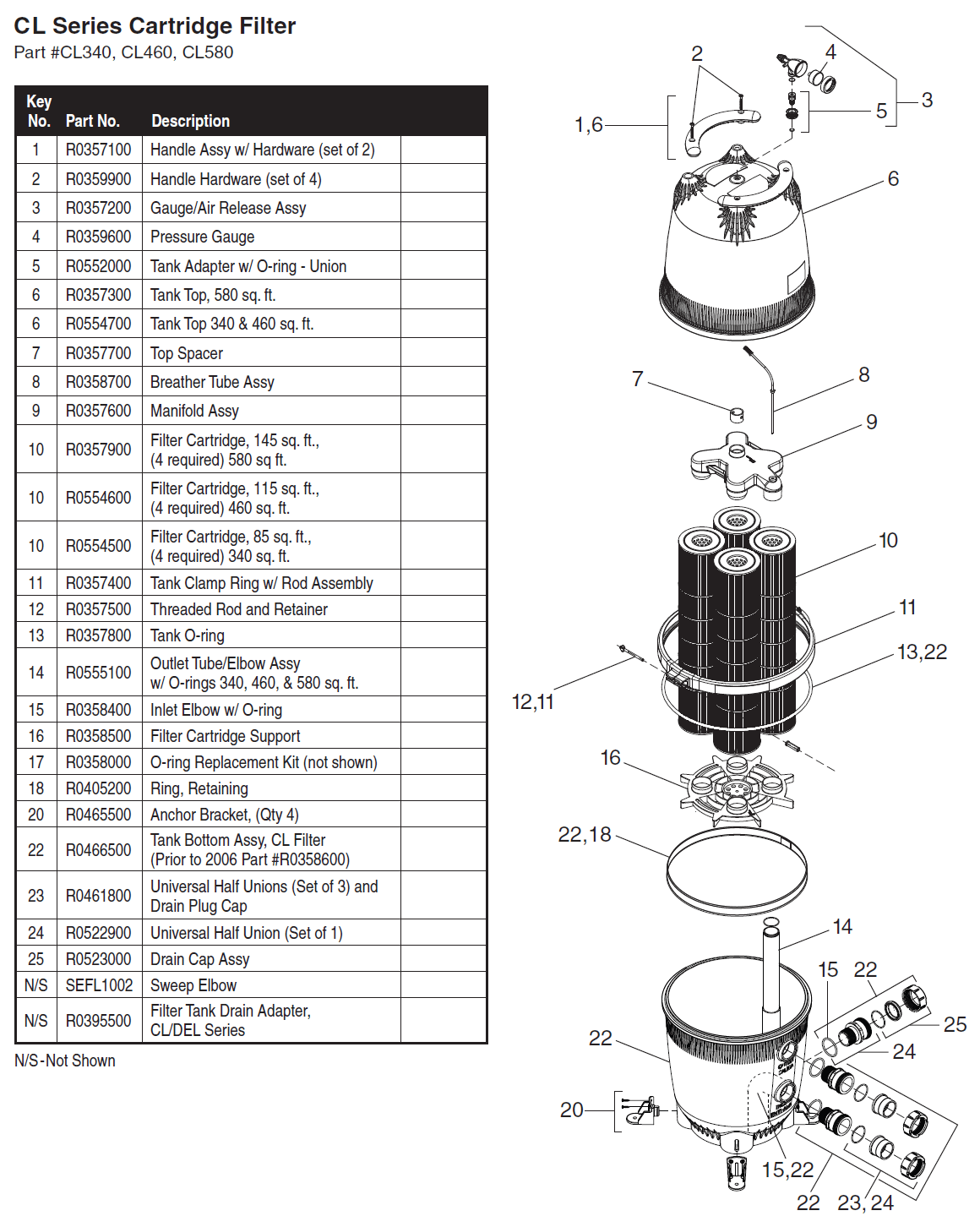 Jandy Cl Series Cartridge Filter Parts
