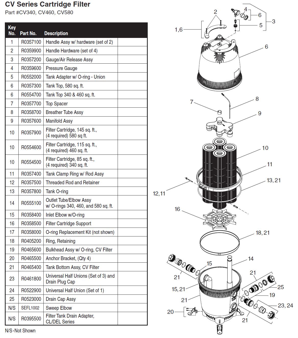 Jandy Cv Series Cartridge Filter Parts