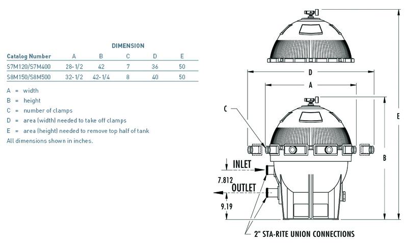 Sta-Rite System 3 Modular Media Filters