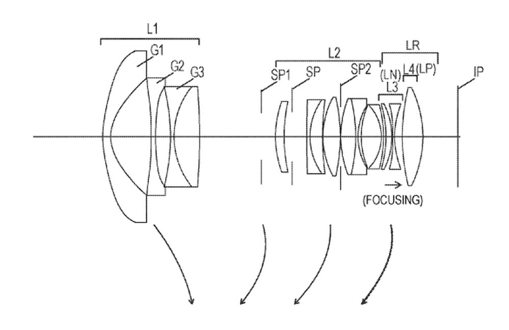 Canon Filed Patent for RF 14-28mm f/2 and RF 10-24mm f/4