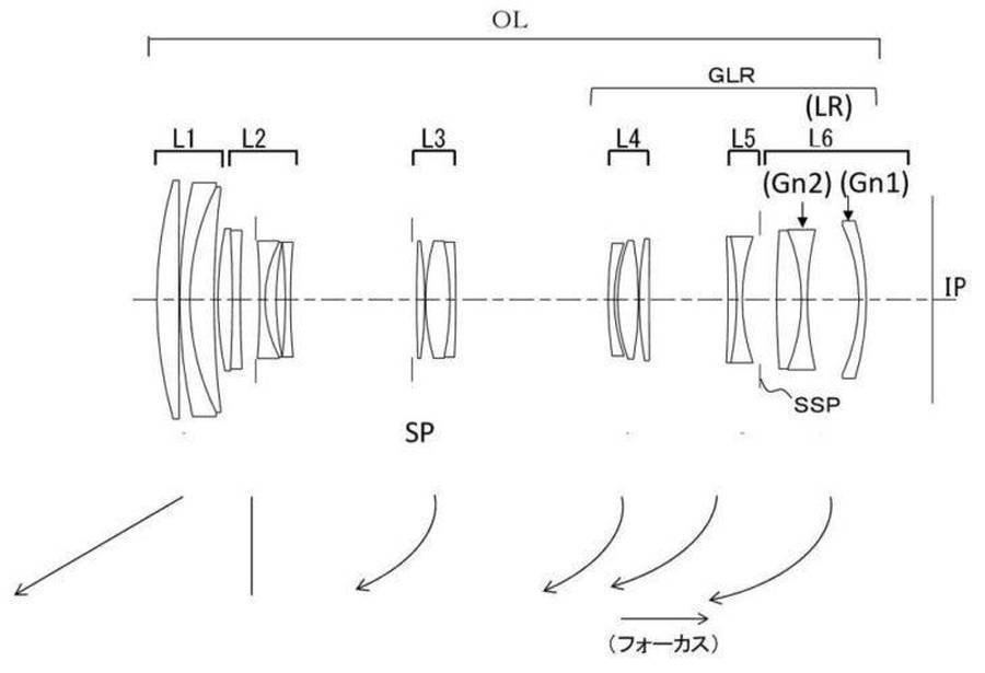 New Canon Patent: RF 70-300mm f/3.5-5.6 & RF 100-500mm f/5