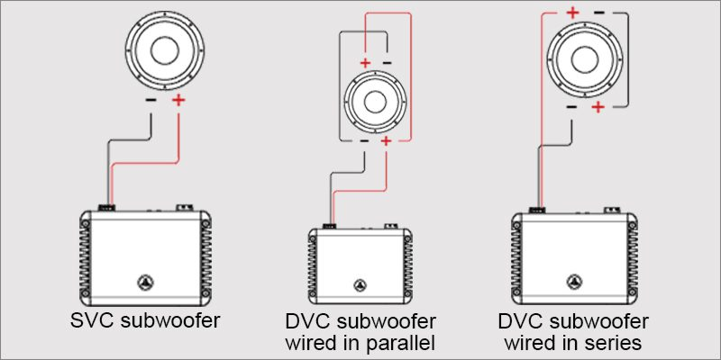 Parallel Wiring Dual Voice Coil - Electrical Work Wiring Diagram •