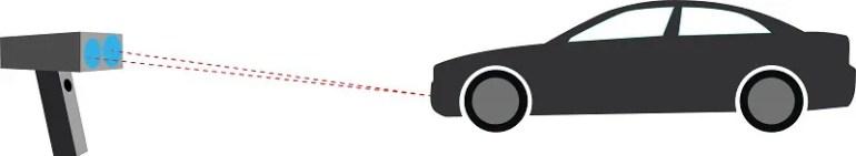 Laser Shifter