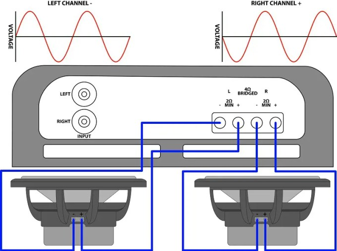 Amplifier Bridging