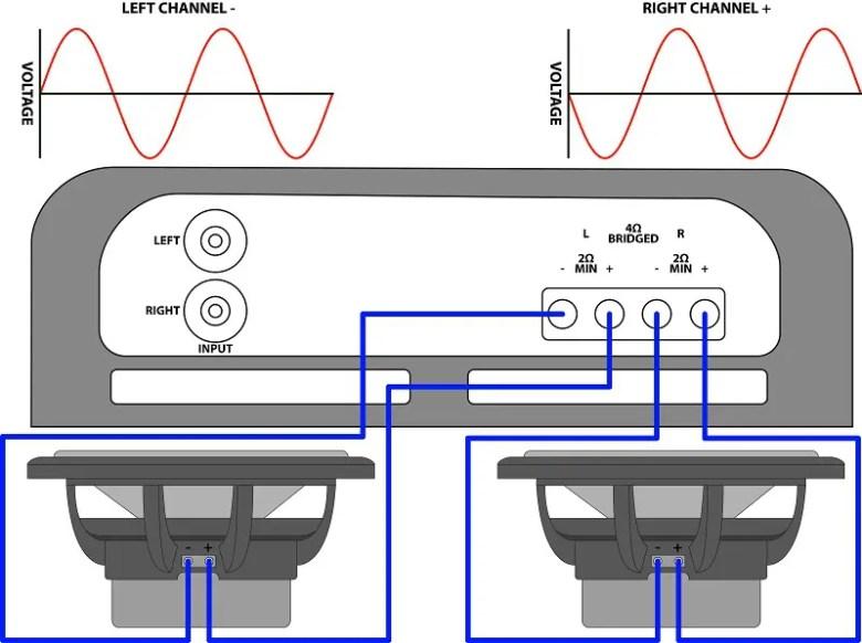 Amplifier Bridging