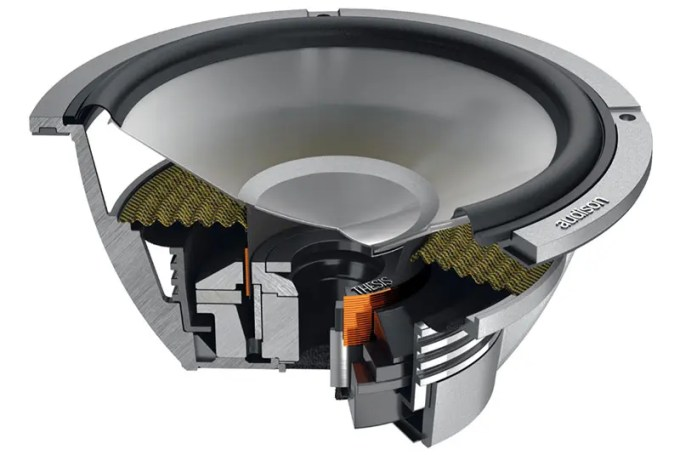 Car Audio Speaker Guide