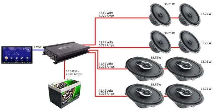 Double Amplifier Power