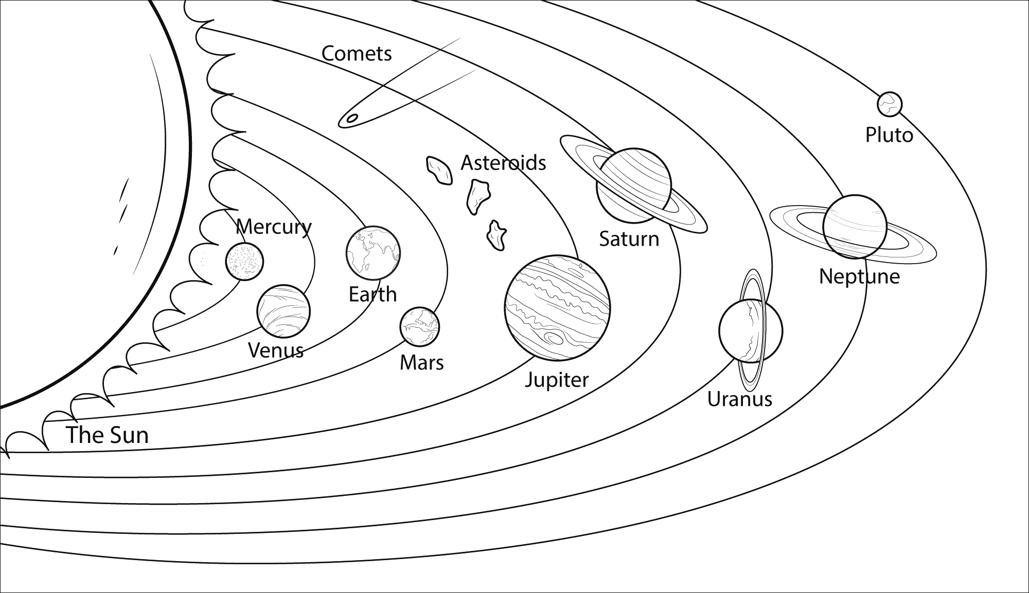 33 Label The Solar System Worksheet