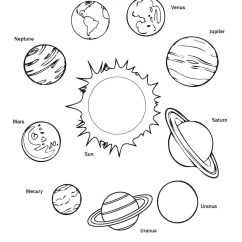 Sun Diagram Worksheet Ethernet Home Network Wiring Free Printable Solar System Coloring Pages For Kids