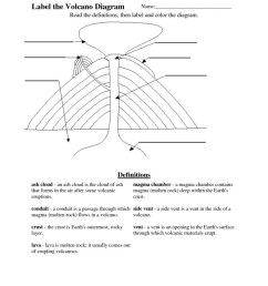 4th Grade Science Worksheets - Best Coloring Pages For Kids [ 1024 x 791 Pixel ]