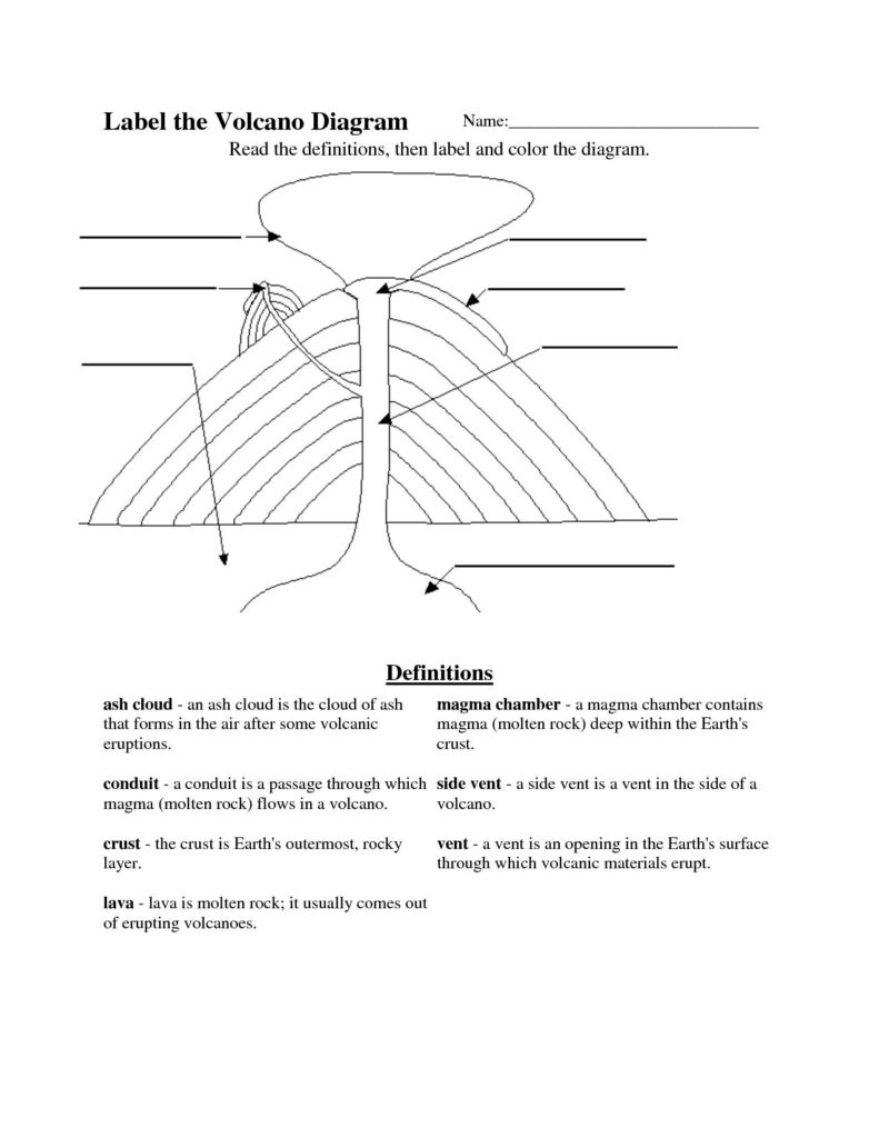 hight resolution of 4th Grade Science Worksheets - Best Coloring Pages For Kids