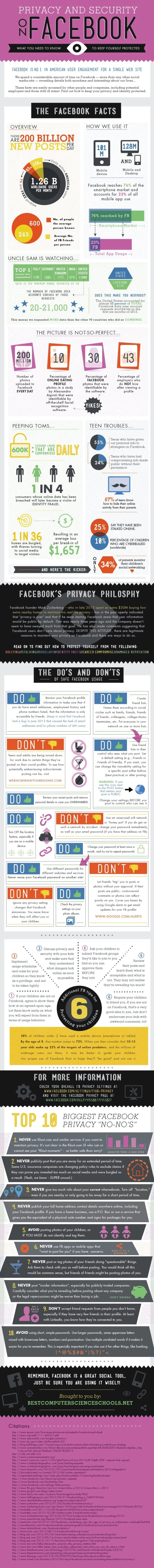 How to Protect You and Your Kids on Facebook [Infographic] - The ...