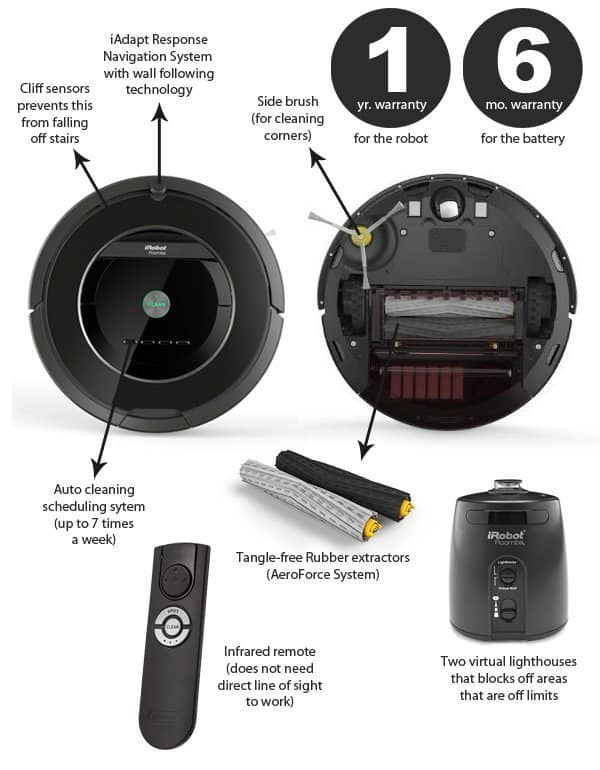 iRobot Roomba 880 Review: Maintenance Free Brushroll?