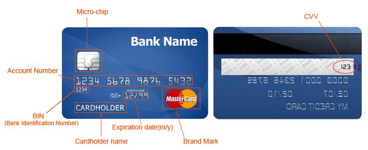sample credit card details