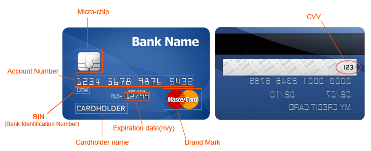 Credit Card Generator With Cvv And Expiration Date
