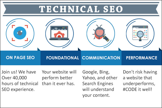 best tools for technical seo