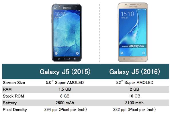 j5-comparison_2016-08-07_11-26-19