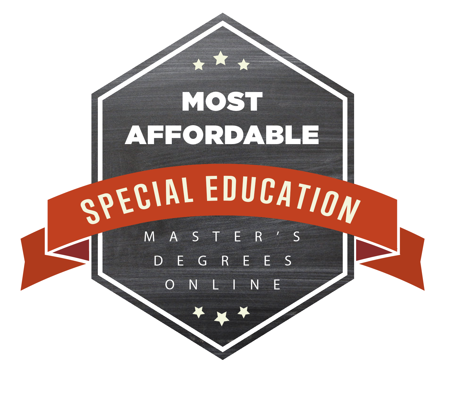 Special Education Certification Nys