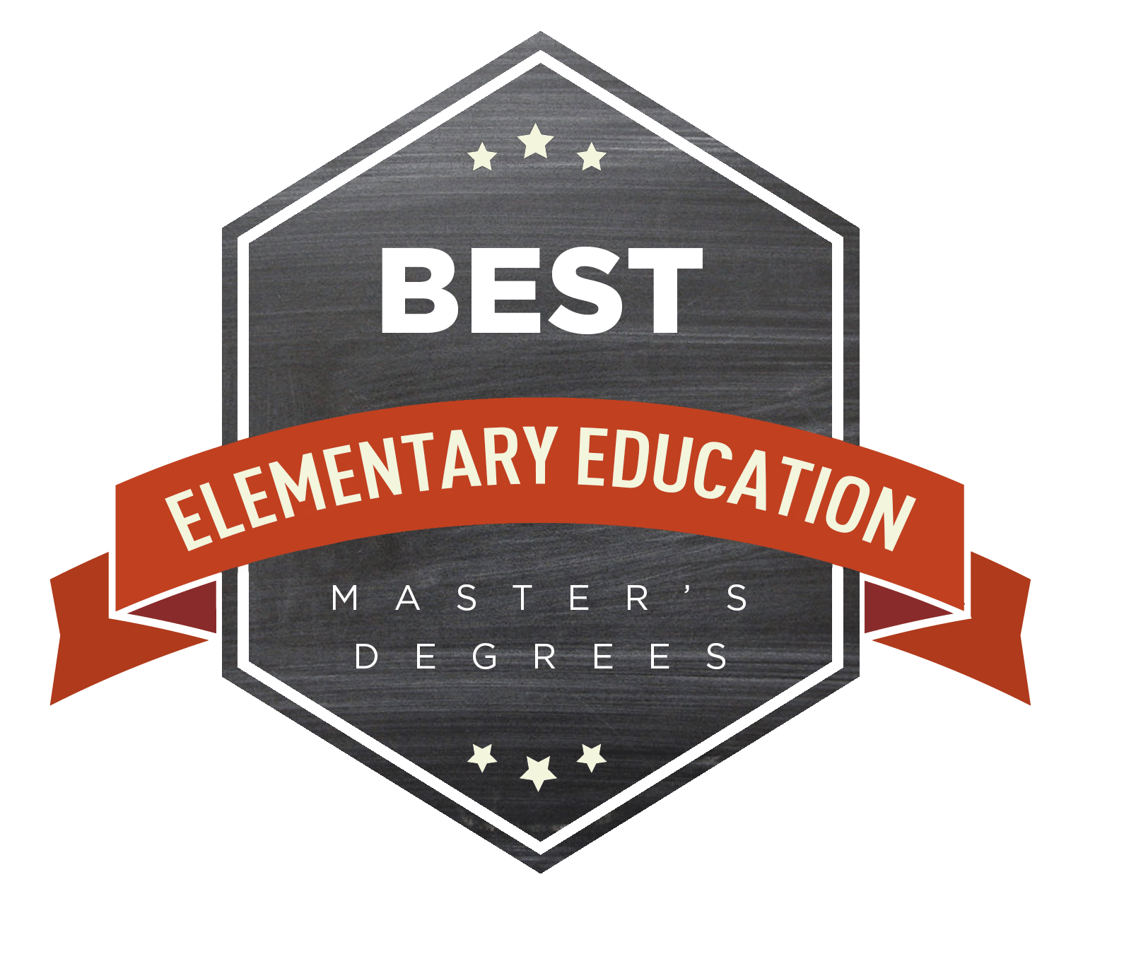 25 Best Master's in Elementary Education Degrees for 2018